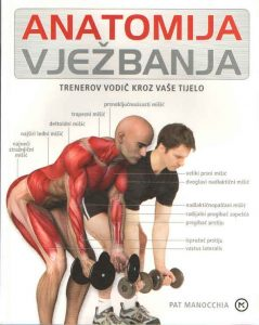 Anatomija vježbanja