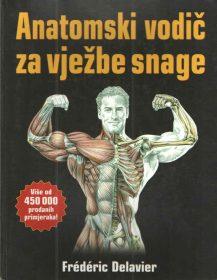 Anatomski vodič za vježbe snage