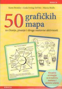 50 grafičkih mapa za čitanje